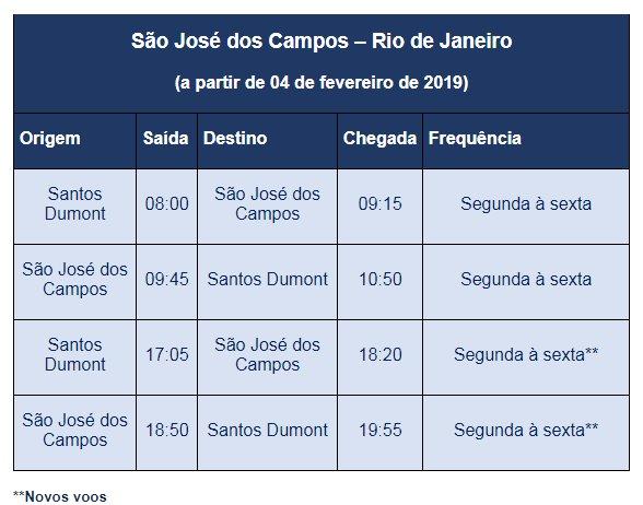 São José dos Campos