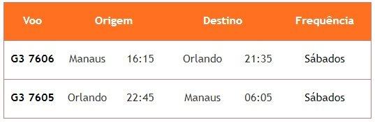 Gol Manaus e Orlando